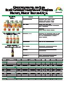 Revised sales sheet