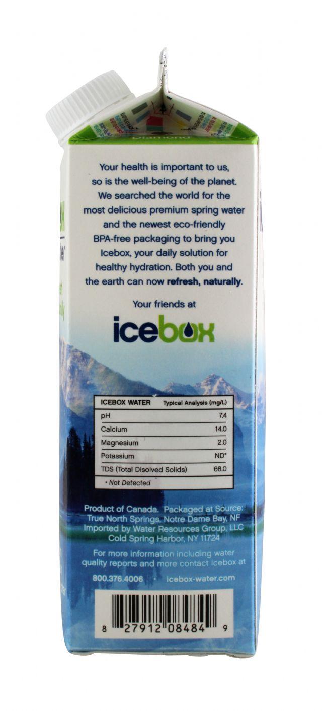 icebox water: IceBox Facts