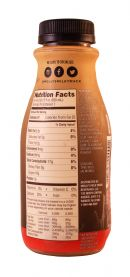 Molly's Milk Truck: MollysMilk RedEye Facts