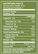 GW_Nutrition
