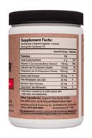 Superieur-7oz-Electrolytes-FreshWatermelon-Facts